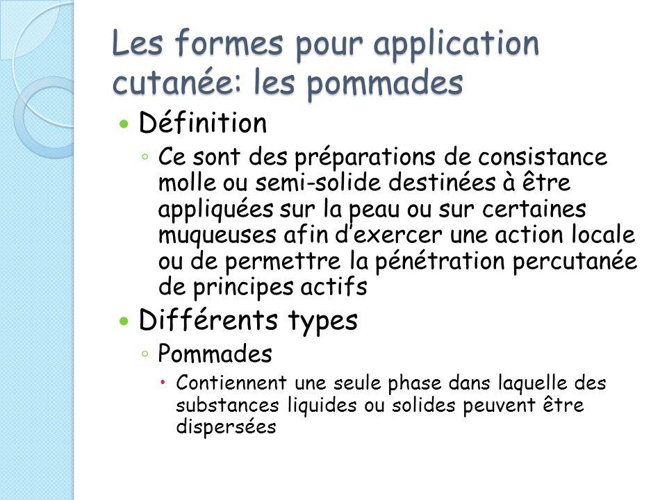 Les formes transcutanées: PATCHS Forme en développement Système de patch contrôlé par un courant électrique Diminution de la fréquence dadministration par rapport à une forme conventionnelle
