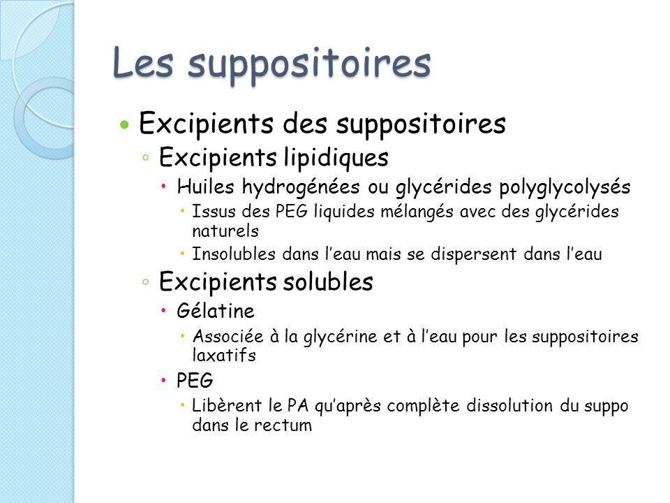 Les suppositoires Excipients des suppositoires Excipients lipidiques Huiles hydrogénées ou glycérides polyglycolysés Issus des PEG liquides mélangés avec des glycérides naturels Insolubles dans leau mais se dispersent dans leau Excipients solubles Gélatine Associée à la glycérine et à leau pour les suppositoires laxatifs PEG Libèrent le PA quaprès complète dissolution du suppo dans le rectum