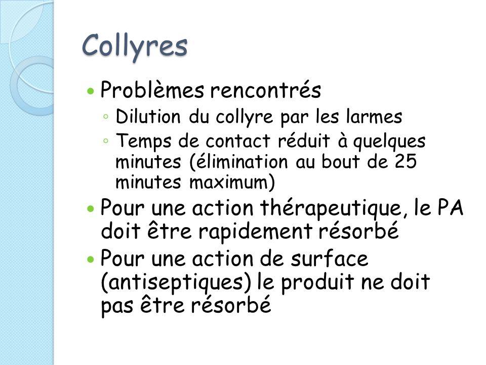 Collyres Problèmes rencontrés Dilution du collyre par les larmes Temps de contact réduit à quelques minutes (élimination au bout de 25 minutes maximum) Pour une action thérapeutique, le PA doit être rapidement résorbé Pour une action de surface (antiseptiques) le produit ne doit pas être résorbé