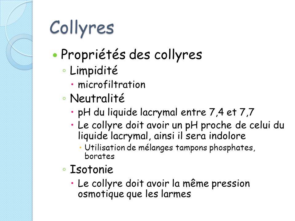 Collyres Propriétés des collyres Limpidité microfiltration Neutralité pH du liquide lacrymal entre 7,4 et 7,7 Le collyre doit avoir un pH proche de celui du liquide lacrymal, ainsi il sera indolore Utilisation de mélanges tampons phosphates, borates Isotonie Le collyre doit avoir la même pression osmotique que les larmes