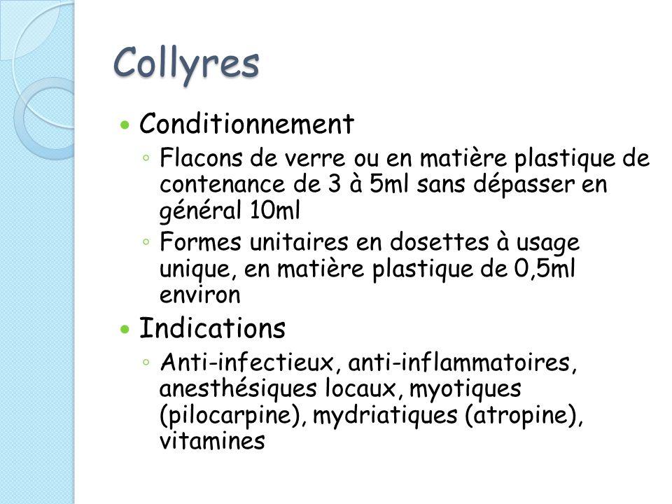Collyres Conditionnement Flacons de verre ou en matière plastique de contenance de 3 à 5ml sans dépasser en général 10ml Formes unitaires en dosettes à usage unique, en matière plastique de 0,5ml environ Indications Anti-infectieux, anti-inflammatoires, anesthésiques locaux, myotiques (pilocarpine), mydriatiques (atropine), vitamines
