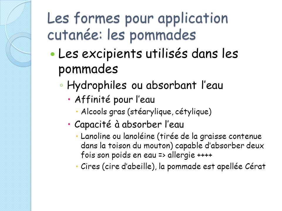 Les formes pour application cutanée: les pommades Les excipients utilisés dans les pommades Hydrophiles ou absorbant leau Affinité pour leau Alcools gras (stéarylique, cétylique) Capacité à absorber leau Lanoline ou lanoléine (tirée de la graisse contenue dans la toison du mouton) capable dabsorber deux fois son poids en eau => allergie ++++ Cires (cire dabeille), la pommade est apellée Cérat