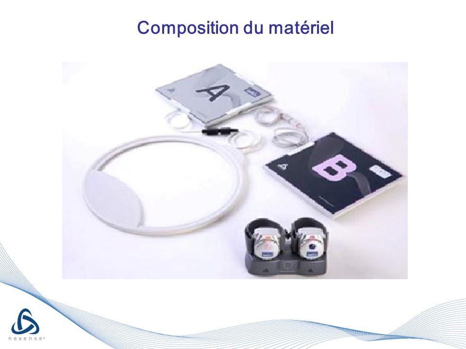 Composition du matériel