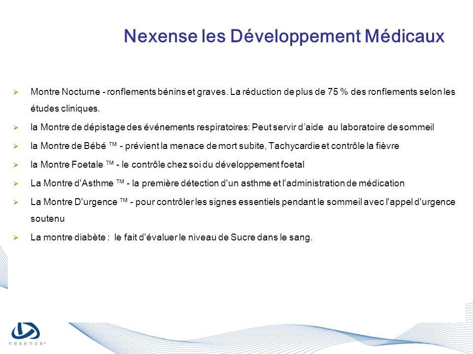 Nexense les Développement Médicaux Montre Nocturne - ronflements bénins et graves.
