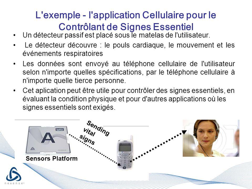 L exemple - l application Cellulaire pour le Contrôlant de Signes Essentiel Un détecteur passif est placé sous le matelas de l utilisateur.