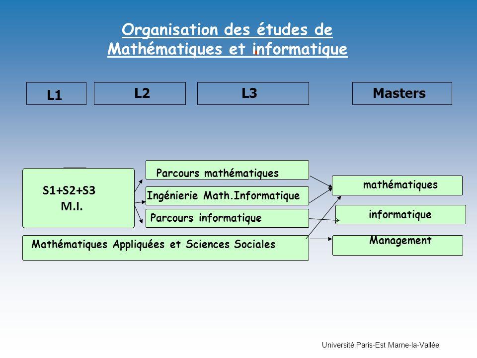 Université Paris-Est Marne-la-Vallée. Organisation des études de Mathématiques et informatique Mathématiques Appliquées et Sciences Sociales Parcours