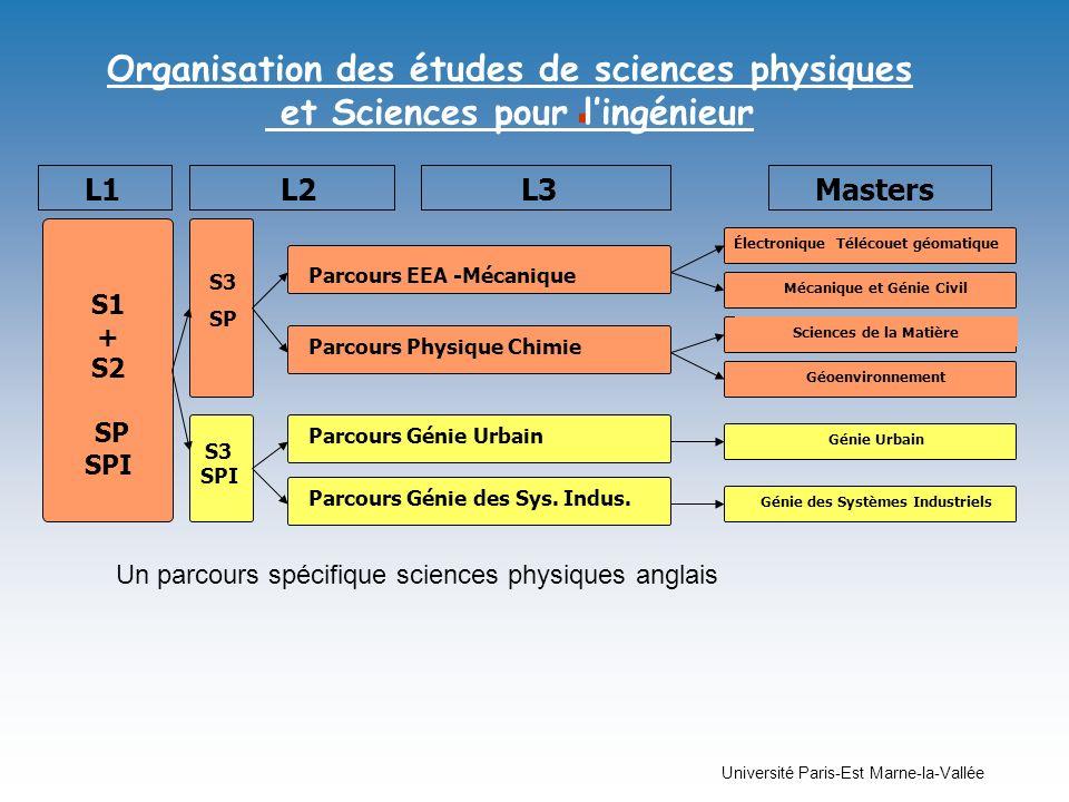 Université Paris-Est Marne-la-Vallée. L1 S1 + S2 SP SPI L2L3 Parcours Physique Chimie Parcours EEA -Mécanique S3 SPI Parcours Génie Urbain Parcours Gé