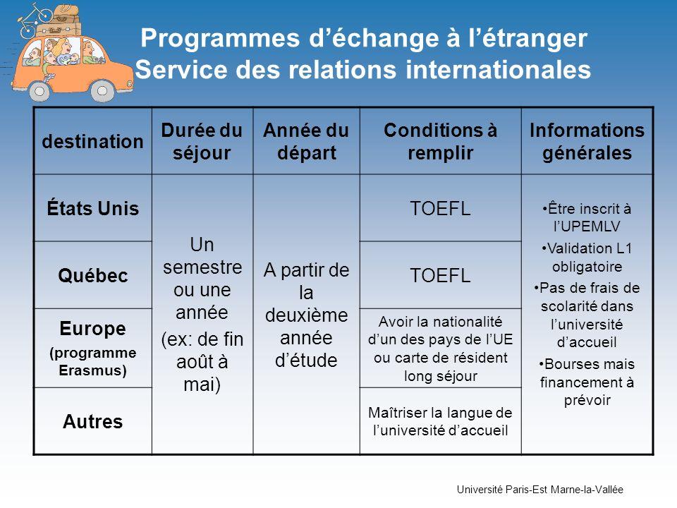 Université Paris-Est Marne-la-Vallée Programmes déchange à létranger Service des relations internationales destination Durée du séjour Année du départ