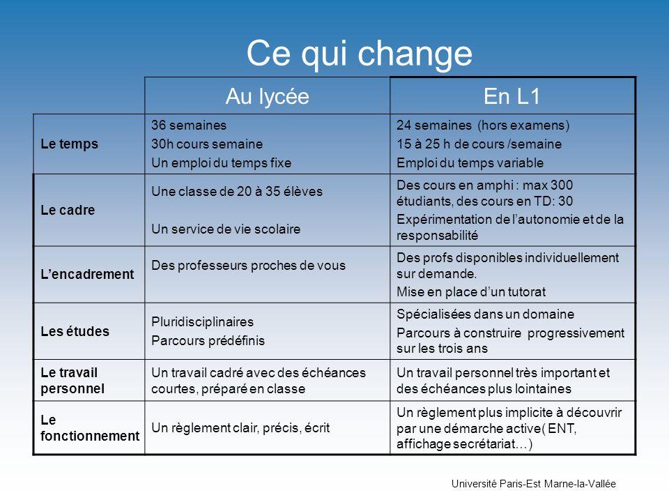 Université Paris-Est Marne-la-Vallée Ce qui change Au lycéeEn L1 Le temps 36 semaines 30h cours semaine Un emploi du temps fixe 24 semaines (hors exam