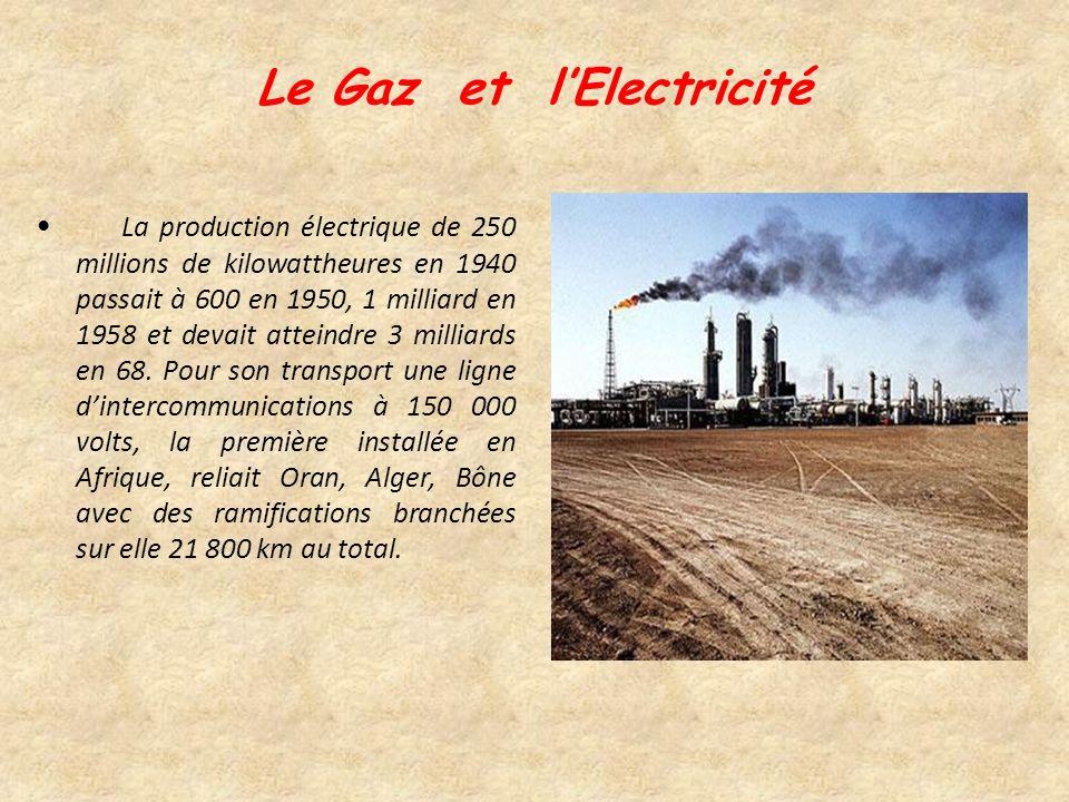 Industries chimiques En 1954, 14 milliards de chiffre daffaires, 6000 ouvriers. 3 usines de superphosphates au total 100 000 tonnes. Engrais composés