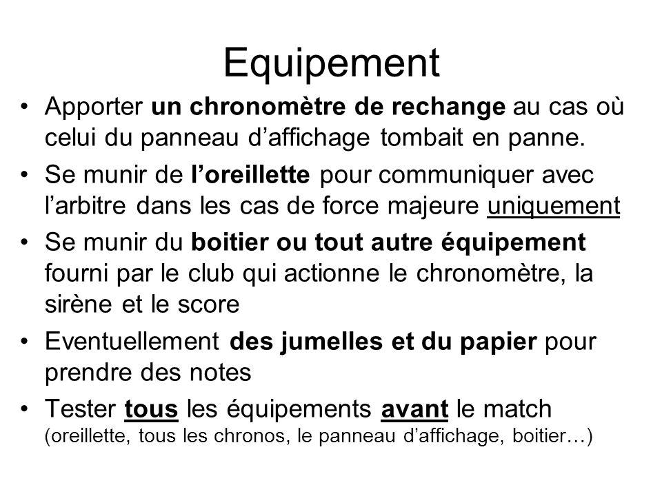 Rôle (1) Contrôle du minutage du match avec le chronomètre officiel du tableau daffichage Chronométrer en même temps le match avec un chronomètre manuel (en cas de panne de celui du panneau) Actionner la sirène (4 fois au cours du match) Arrêter le chronométrage du match lors des arrêts de jeu décidés par larbitre Reprendre le chronométrage du match lors des reprises de jeu décidés par larbitre Larbitre est le seul juge qui décide de lopportunité ou pas dun arrêt de jeu Etre très vigilant sur la gestuelle de larbitre concernant les arrêts de jeu et la reprise du jeu Garder en permanence un œil sur larbitre Afficher le score sur le tableau