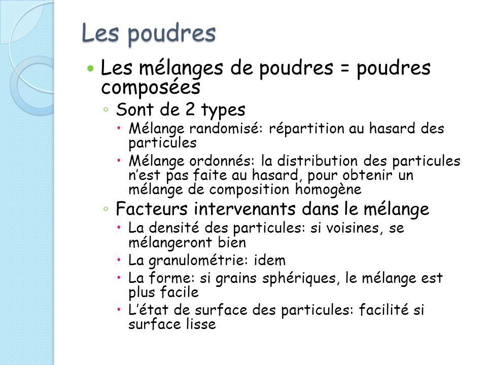 Les poudres Les mélanges de poudres = poudres composées Sont de 2 types Mélange randomisé: répartition au hasard des particules Mélange ordonnés: la d
