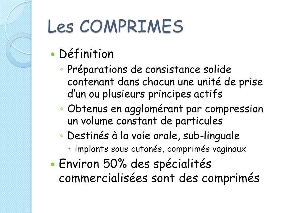 Les COMPRIMES Définition Préparations de consistance solide contenant dans chacun une unité de prise dun ou plusieurs principes actifs Obtenus en aggl