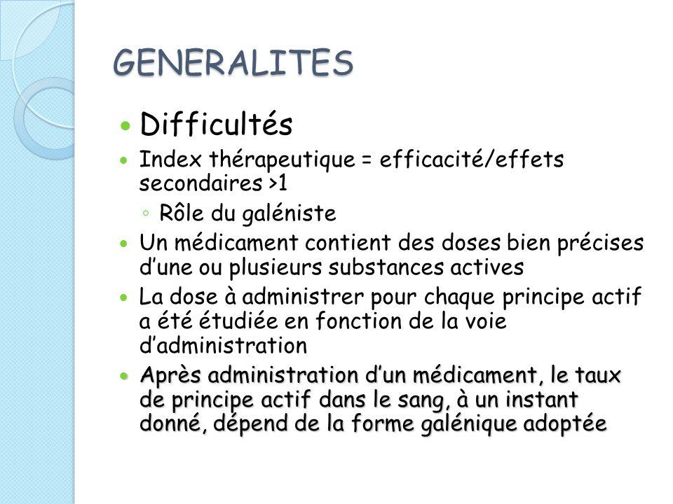 GENERALITES Difficultés Index thérapeutique = efficacité/effets secondaires >1 Rôle du galéniste Un médicament contient des doses bien précises dune o
