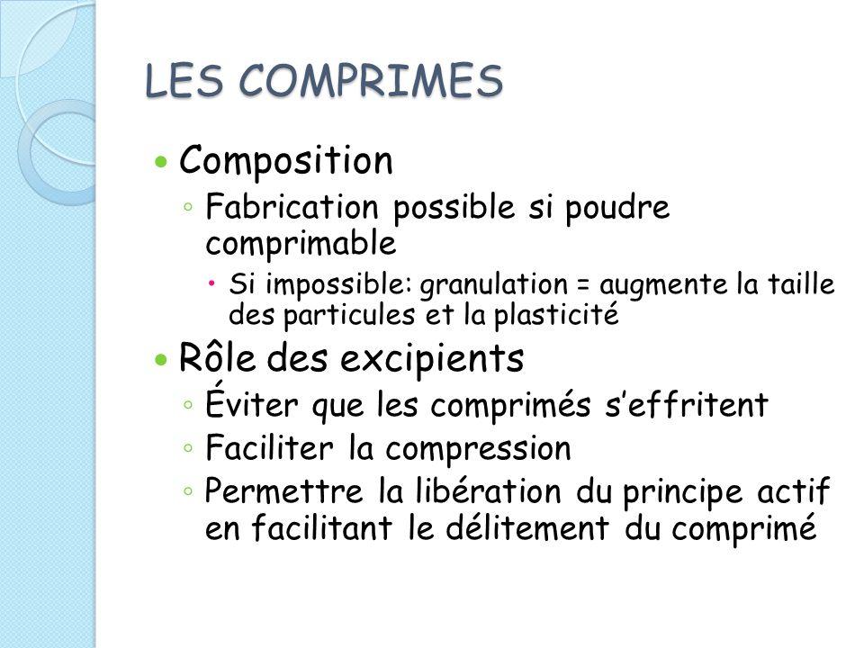 LES COMPRIMES Composition Fabrication possible si poudre comprimable Si impossible: granulation = augmente la taille des particules et la plasticité R