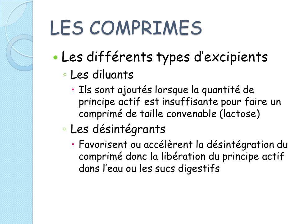 LES COMPRIMES Les différents types dexcipients Les diluants Ils sont ajoutés lorsque la quantité de principe actif est insuffisante pour faire un comp