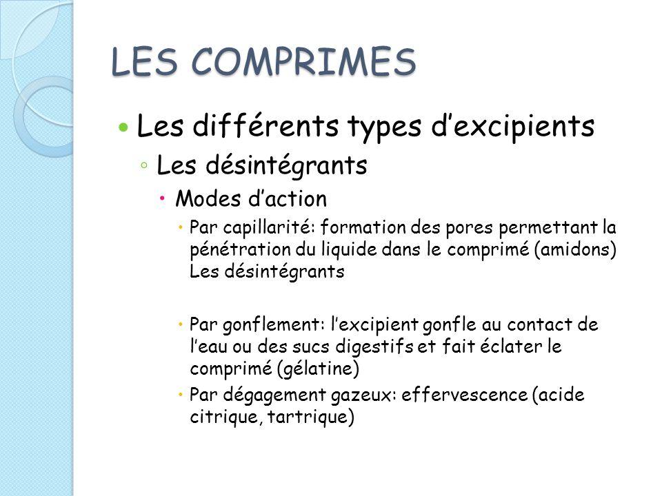 LES COMPRIMES Les différents types dexcipients Les désintégrants Modes daction Par capillarité: formation des pores permettant la pénétration du liqui