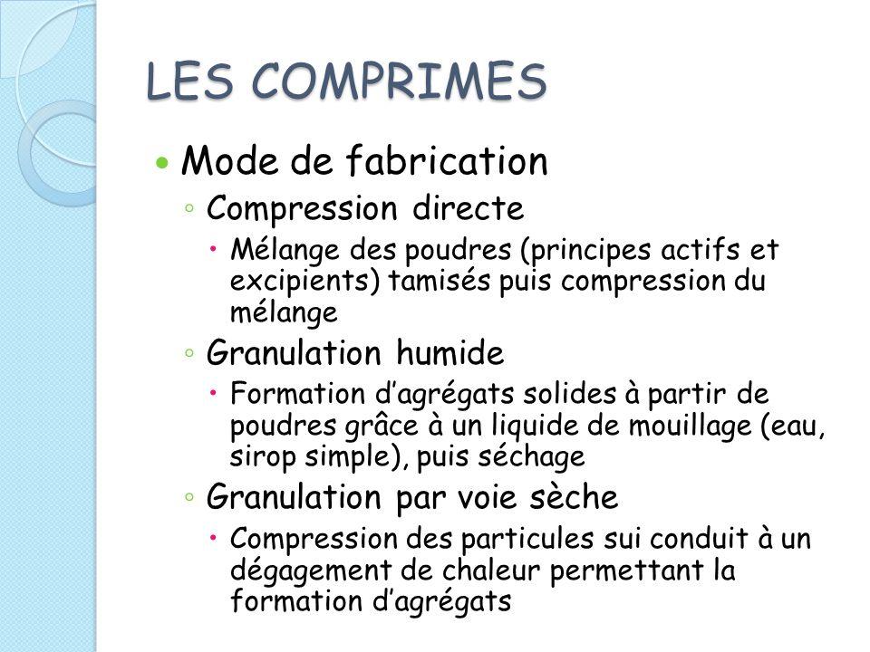 LES COMPRIMES Mode de fabrication Compression directe Mélange des poudres (principes actifs et excipients) tamisés puis compression du mélange Granula