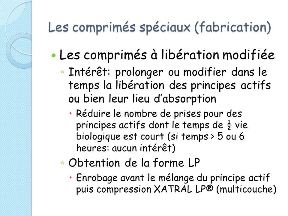 Les comprimés spéciaux (fabrication) Les comprimés à libération modifiée Intérêt: prolonger ou modifier dans le temps la libération des principes acti
