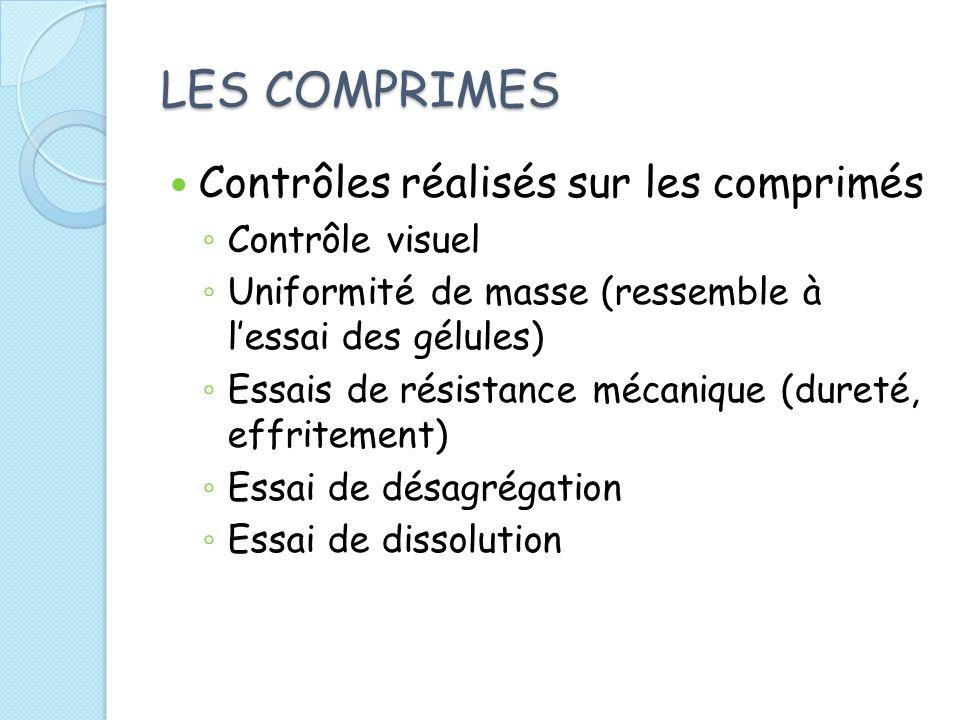 LES COMPRIMES Contrôles réalisés sur les comprimés Contrôle visuel Uniformité de masse (ressemble à lessai des gélules) Essais de résistance mécanique