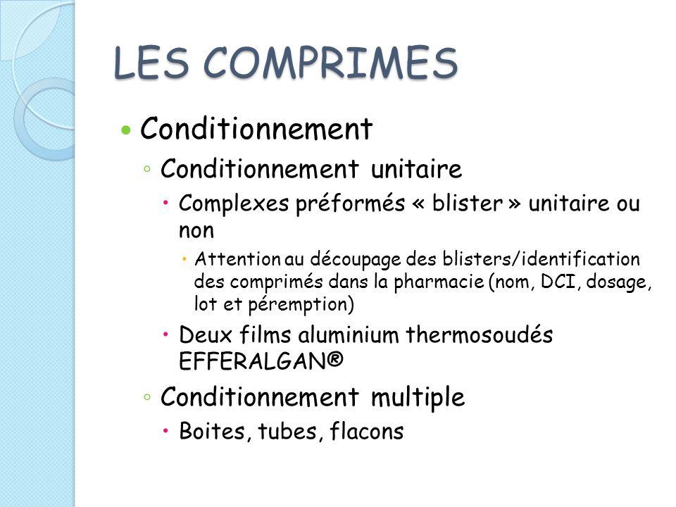 LES COMPRIMES Conditionnement Conditionnement unitaire Complexes préformés « blister » unitaire ou non Attention au découpage des blisters/identificat