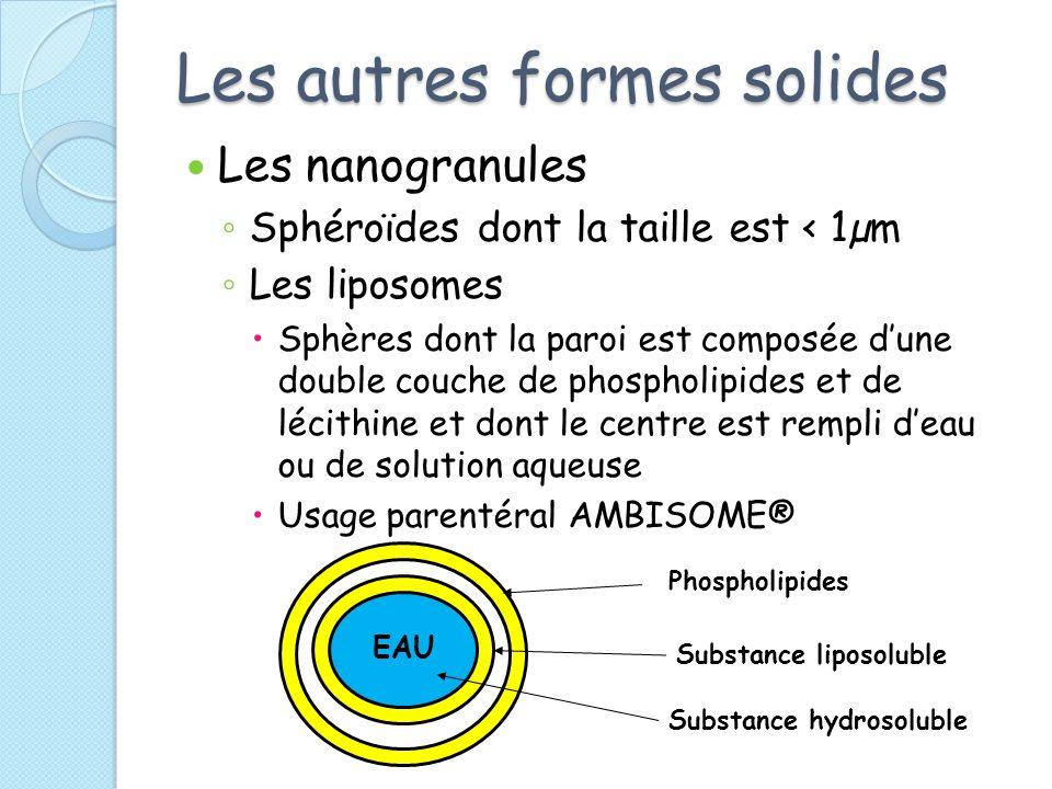 Les autres formes solides Les nanogranules Sphéroïdes dont la taille est < 1µm Les liposomes Sphères dont la paroi est composée dune double couche de