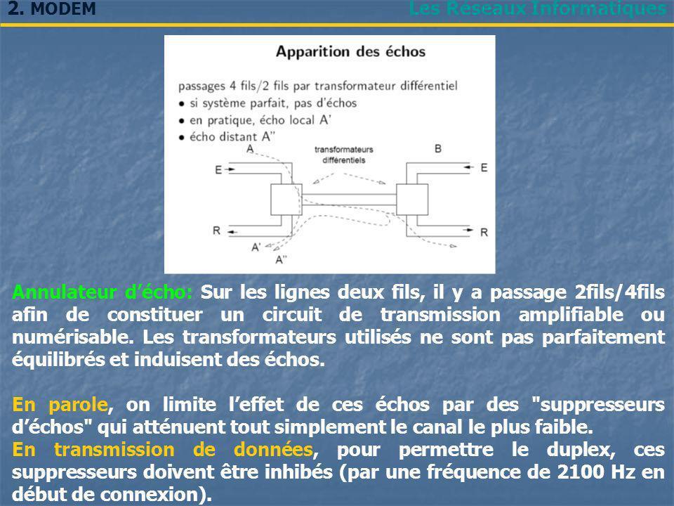 Les Réseaux Informatiques Annulateur décho: Sur les lignes deux fils, il y a passage 2fils/4fils afin de constituer un circuit de transmission amplifi