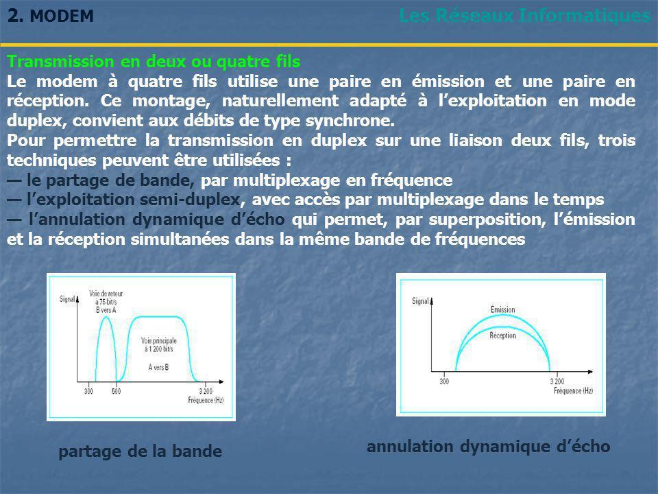 Les Réseaux Informatiques Transmission en deux ou quatre fils Le modem à quatre fils utilise une paire en émission et une paire en réception. Ce monta