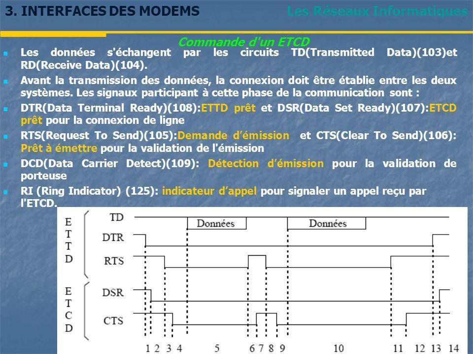 Les Réseaux Informatiques3. INTERFACES DES MODEMS Commande d'un ETCD Les données s'échangent par les circuits TD(Transmitted Data)(103)et RD(Receive D