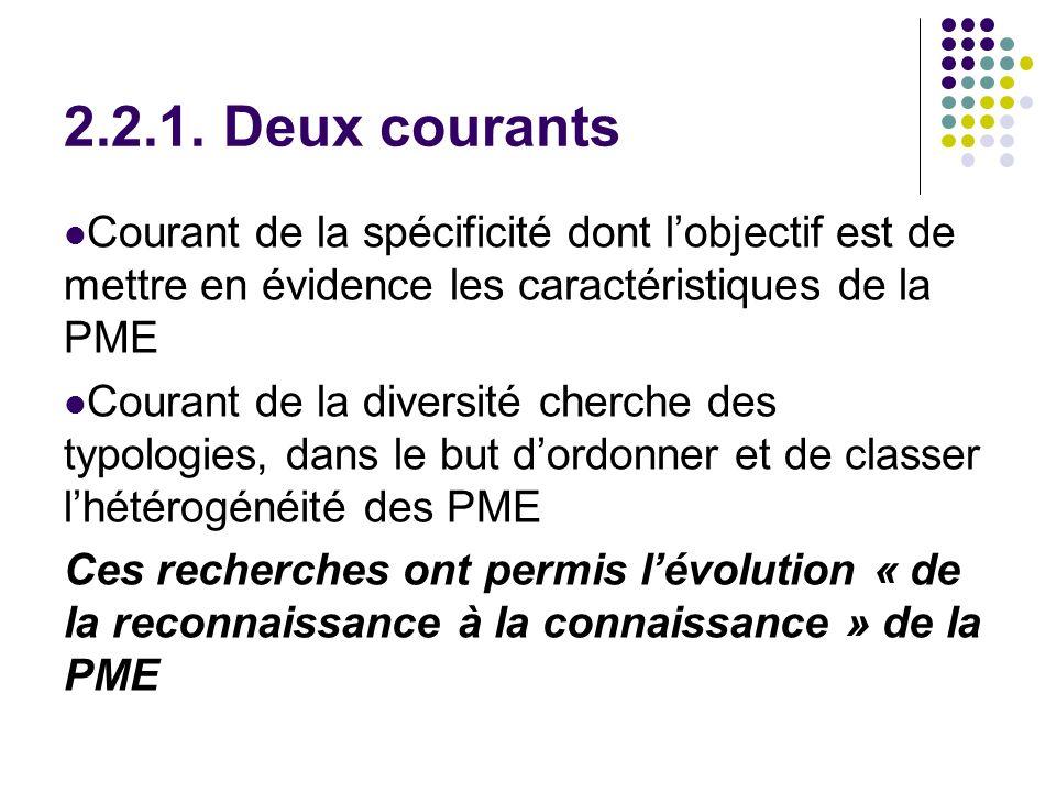 2.2.1. Deux courants Courant de la spécificité dont lobjectif est de mettre en évidence les caractéristiques de la PME Courant de la diversité cherche