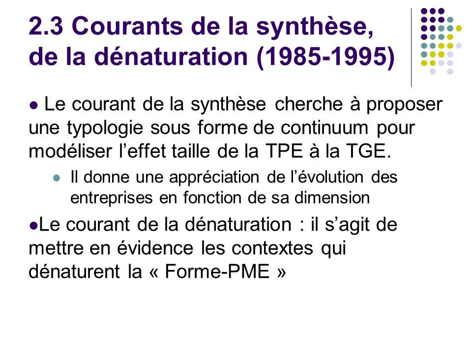 2.3 Courants de la synthèse, de la dénaturation (1985-1995) Le courant de la synthèse cherche à proposer une typologie sous forme de continuum pour mo