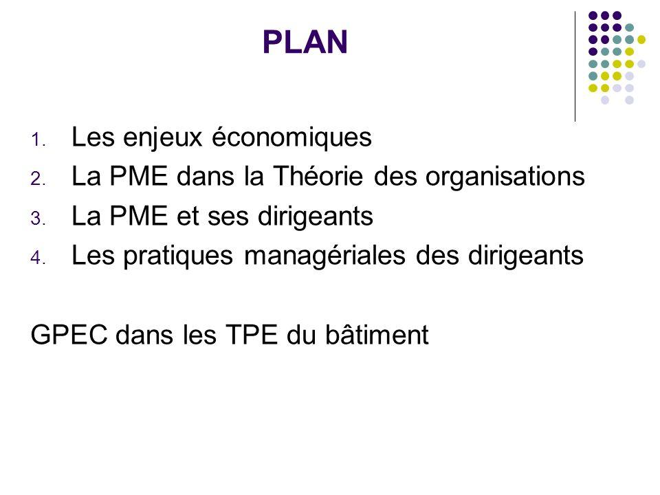 PLAN 1. Les enjeux économiques 2. La PME dans la Théorie des organisations 3. La PME et ses dirigeants 4. Les pratiques managériales des dirigeants GP