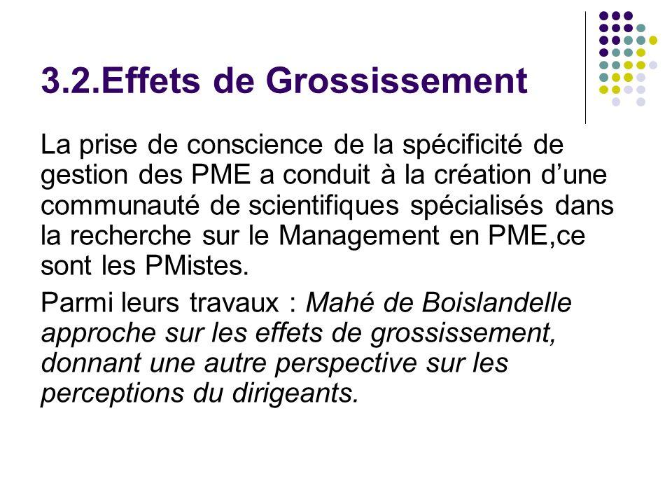 3.2.Effets de Grossissement La prise de conscience de la spécificité de gestion des PME a conduit à la création dune communauté de scientifiques spéci