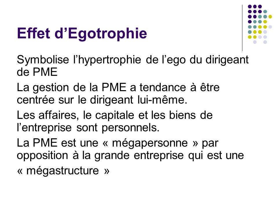 Effet dEgotrophie Symbolise lhypertrophie de lego du dirigeant de PME La gestion de la PME a tendance à être centrée sur le dirigeant lui-même. Les af