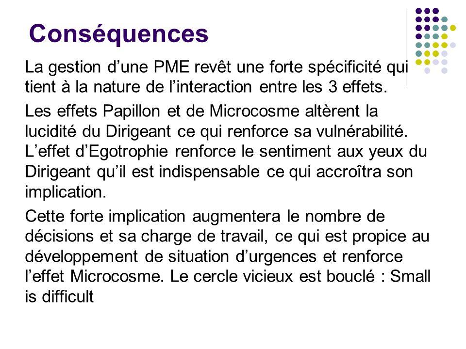 Conséquences La gestion dune PME revêt une forte spécificité qui tient à la nature de linteraction entre les 3 effets. Les effets Papillon et de Micro