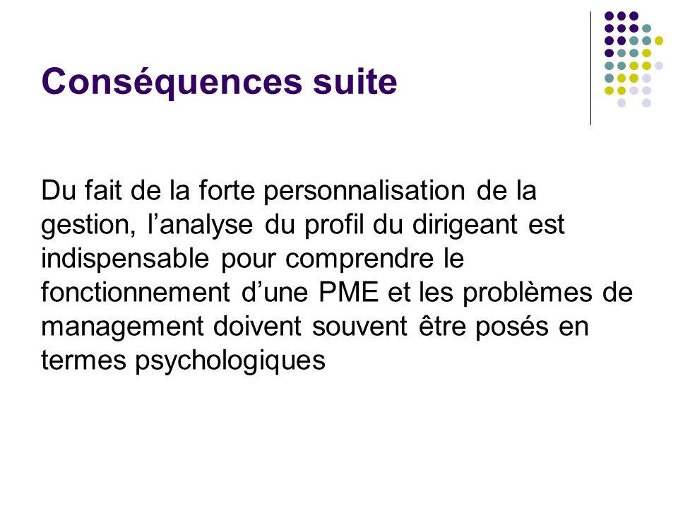 Conséquences suite Du fait de la forte personnalisation de la gestion, lanalyse du profil du dirigeant est indispensable pour comprendre le fonctionne