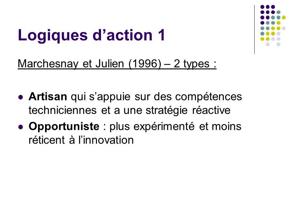Logiques daction 1 Marchesnay et Julien (1996) – 2 types : Artisan qui sappuie sur des compétences techniciennes et a une stratégie réactive Opportuni
