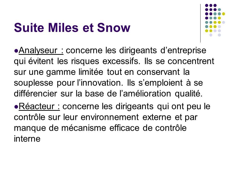 Suite Miles et Snow Analyseur : concerne les dirigeants dentreprise qui évitent les risques excessifs. Ils se concentrent sur une gamme limitée tout e