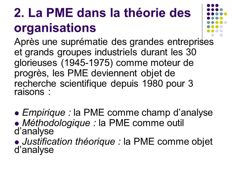 2. La PME dans la théorie des organisations Après une suprématie des grandes entreprises et grands groupes industriels durant les 30 glorieuses (1945-