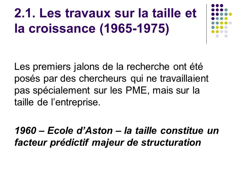 2.1. Les travaux sur la taille et la croissance (1965-1975) Les premiers jalons de la recherche ont été posés par des chercheurs qui ne travaillaient