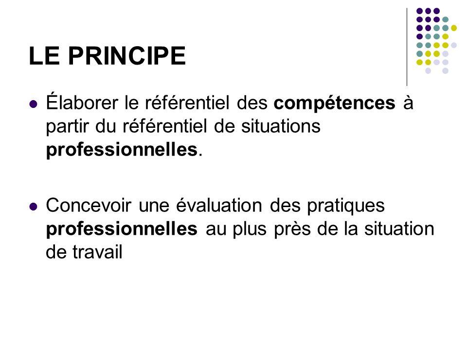LE PRINCIPE Élaborer le référentiel des compétences à partir du référentiel de situations professionnelles. Concevoir une évaluation des pratiques pro