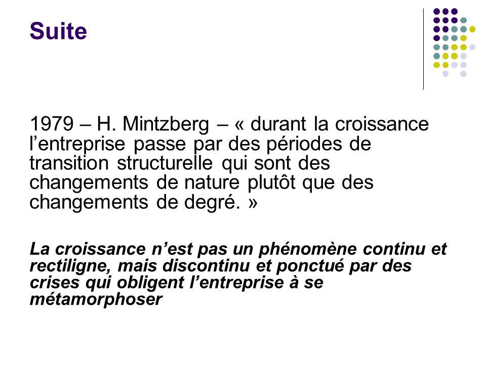 Suite 1979 – H. Mintzberg – « durant la croissance lentreprise passe par des périodes de transition structurelle qui sont des changements de nature pl