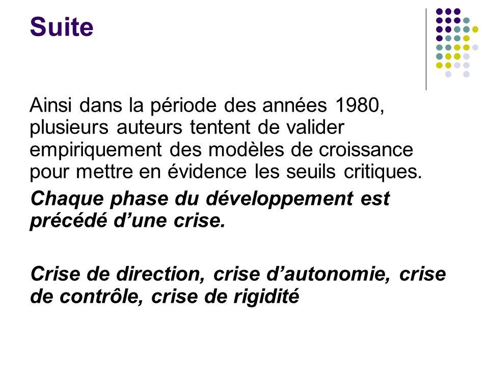 Lintérêt de cette recherche Mettre en garde les dirigeants sur les périodes de crise à surmonter durant leur croissance.