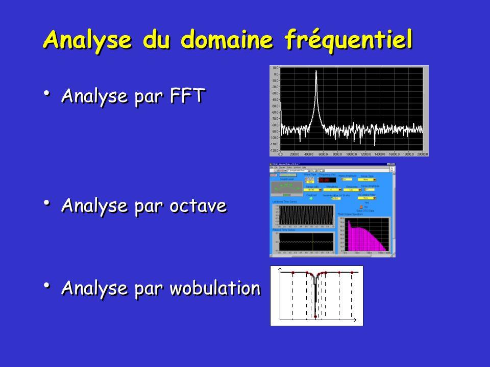 Analyse du domaine fréquentiel Analyse par FFT Analyse par octave Analyse par wobulation Analyse par FFT Analyse par octave Analyse par wobulation
