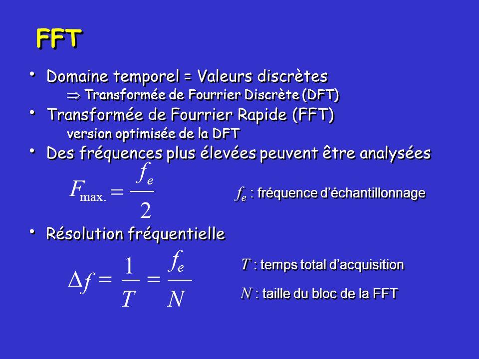 FFT Domaine temporel = Valeurs discrètes Transformée de Fourrier Discrète (DFT) Transformée de Fourrier Rapide (FFT) version optimisée de la DFT Des f