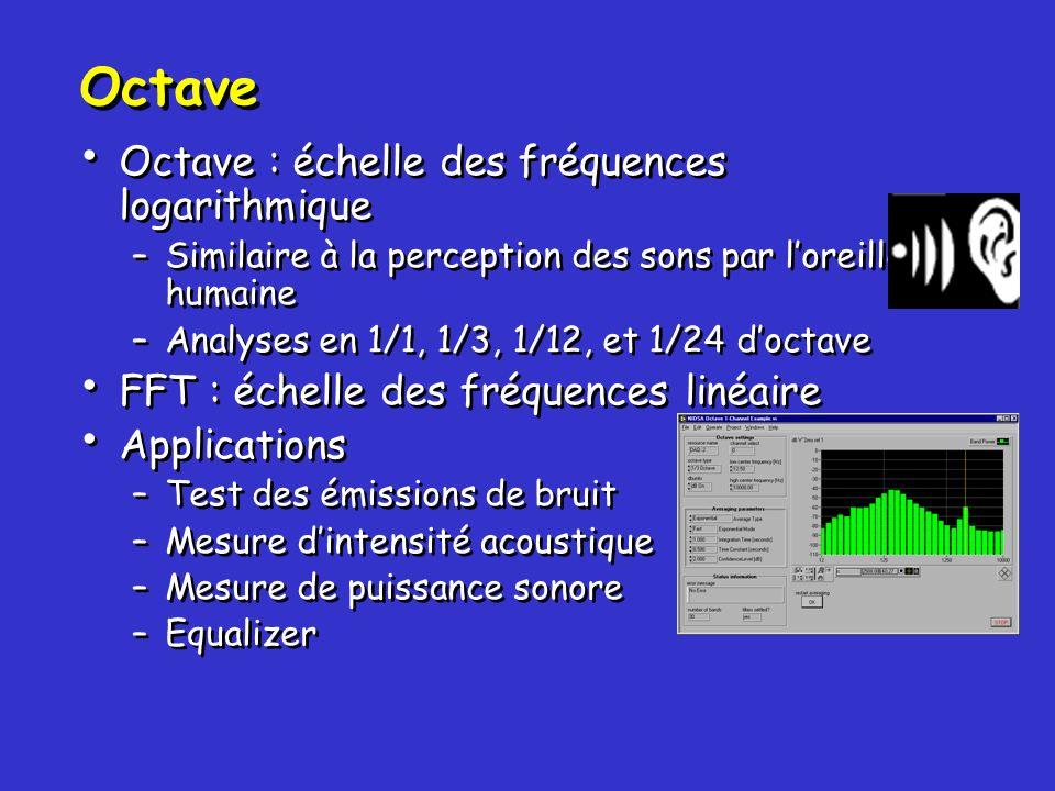 Octave Octave : échelle des fréquences logarithmique –Similaire à la perception des sons par loreille humaine –Analyses en 1/1, 1/3, 1/12, et 1/24 doc