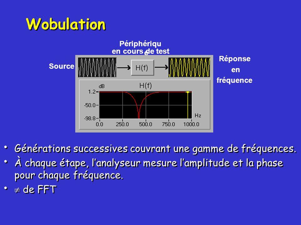 Wobulation Générations successives couvrant une gamme de fréquences. À chaque étape, lanalyseur mesure lamplitude et la phase pour chaque fréquence. d