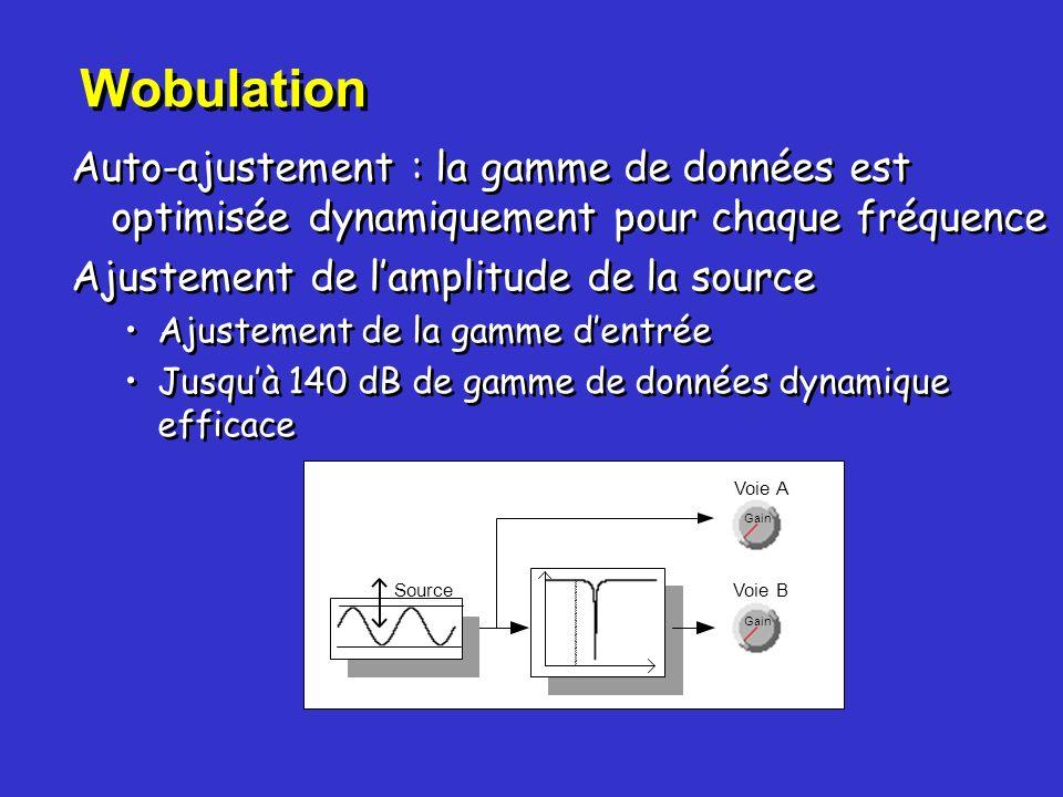 Auto-ajustement : la gamme de données est optimisée dynamiquement pour chaque fréquence Ajustement de lamplitude de la source Ajustement de la gamme d