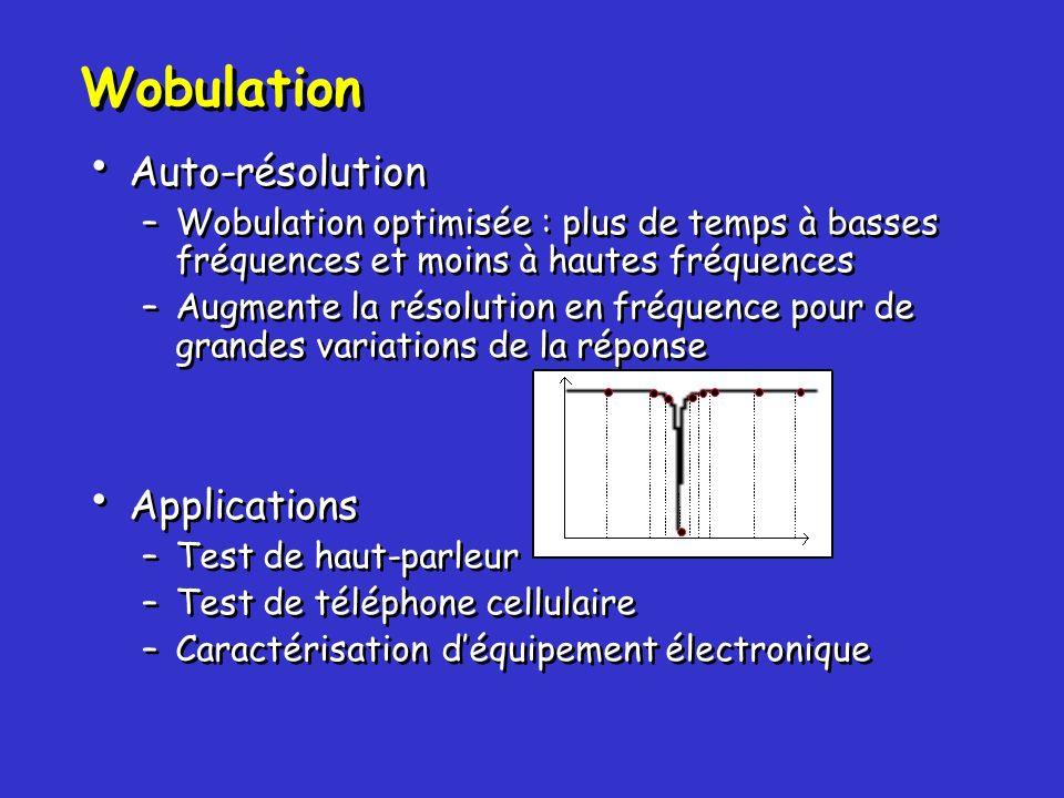Wobulation Auto-résolution –Wobulation optimisée : plus de temps à basses fréquences et moins à hautes fréquences –Augmente la résolution en fréquence