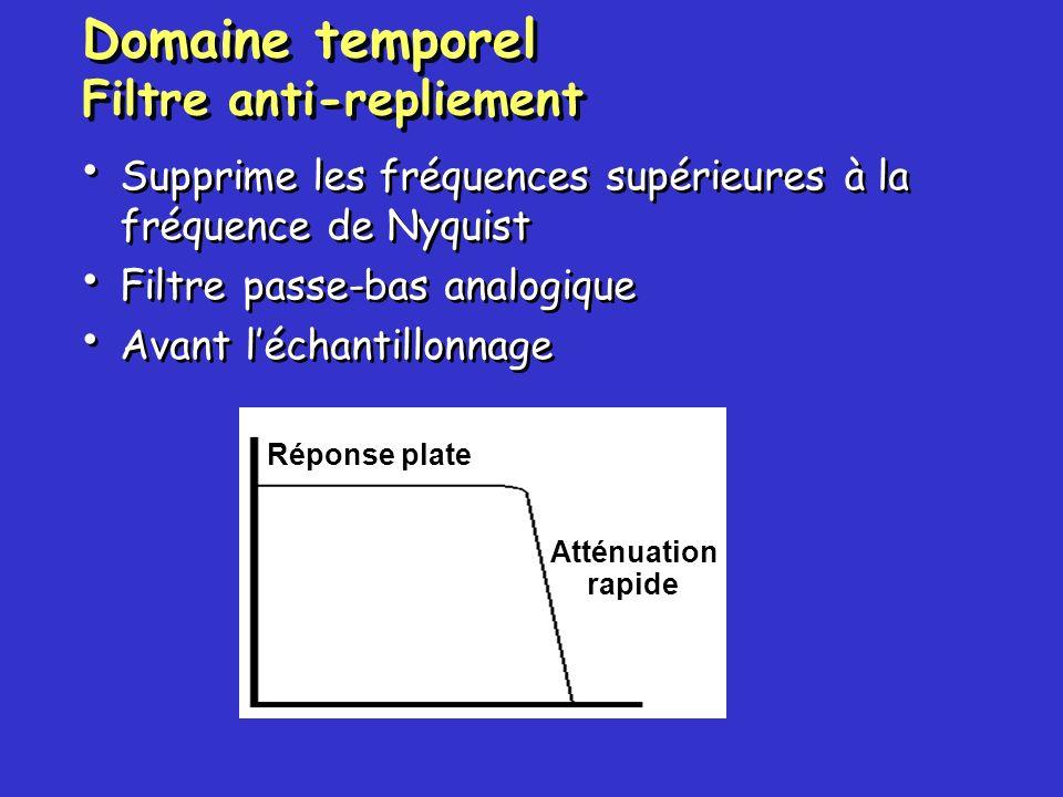 Supprime les fréquences supérieures à la fréquence de Nyquist Filtre passe-bas analogique Avant léchantillonnage Supprime les fréquences supérieures à